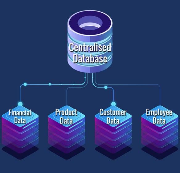 Centralised Database