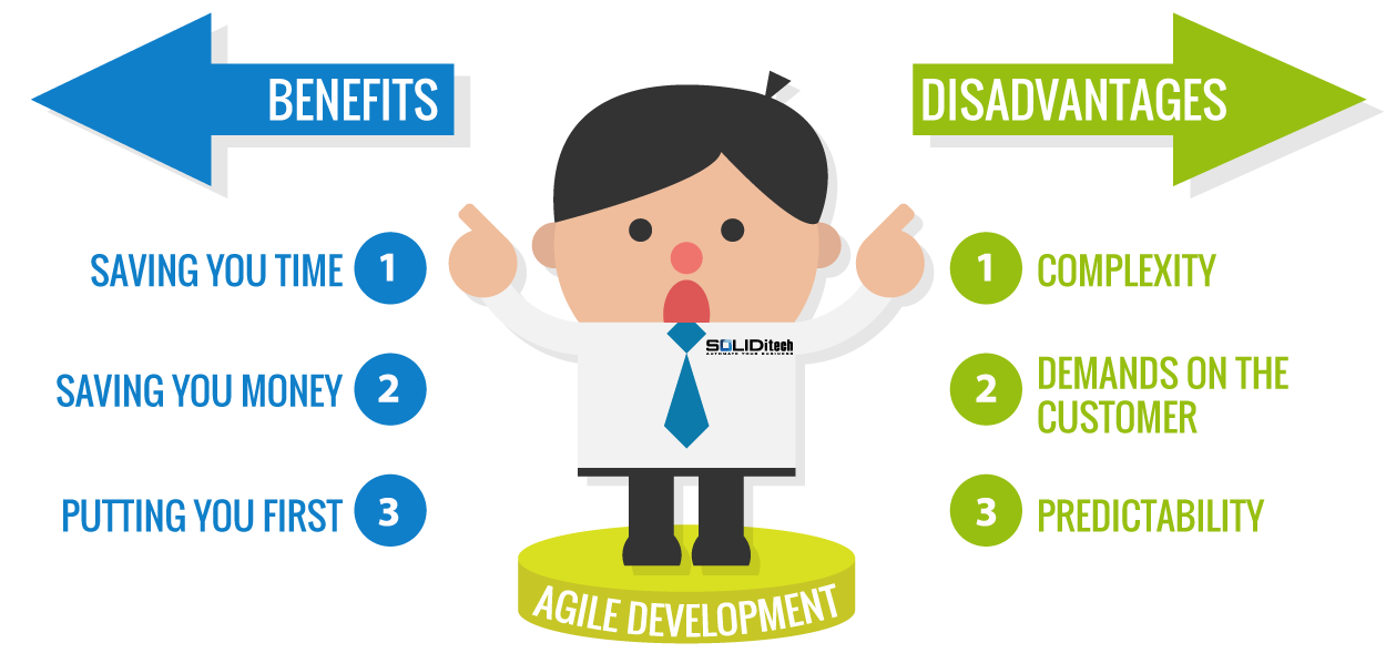 The benefits and disadvantages of Agile Development - by SOLIDitech