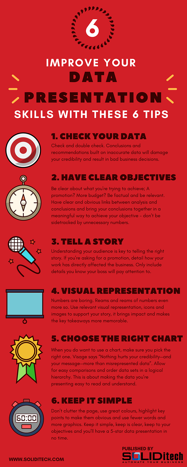 Improve your Data Presentation Skills with these 6 Tips.png